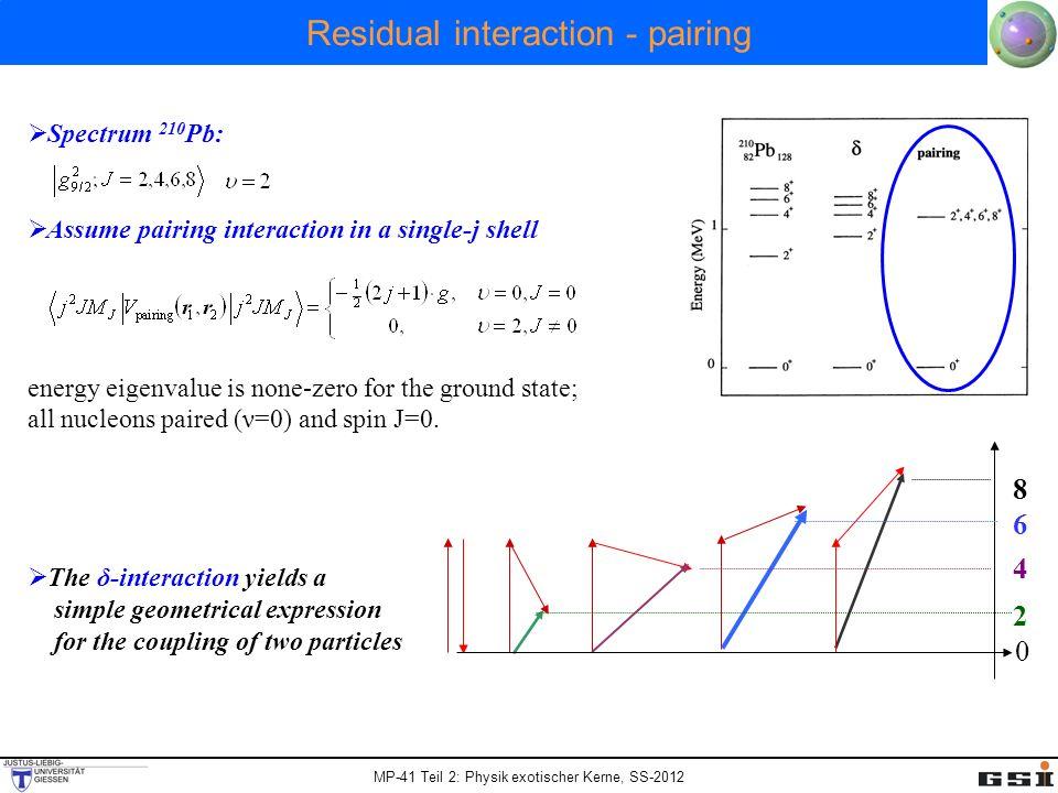 Residual interaction - pairing