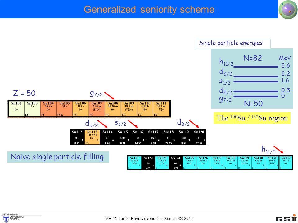 Generalized seniority scheme