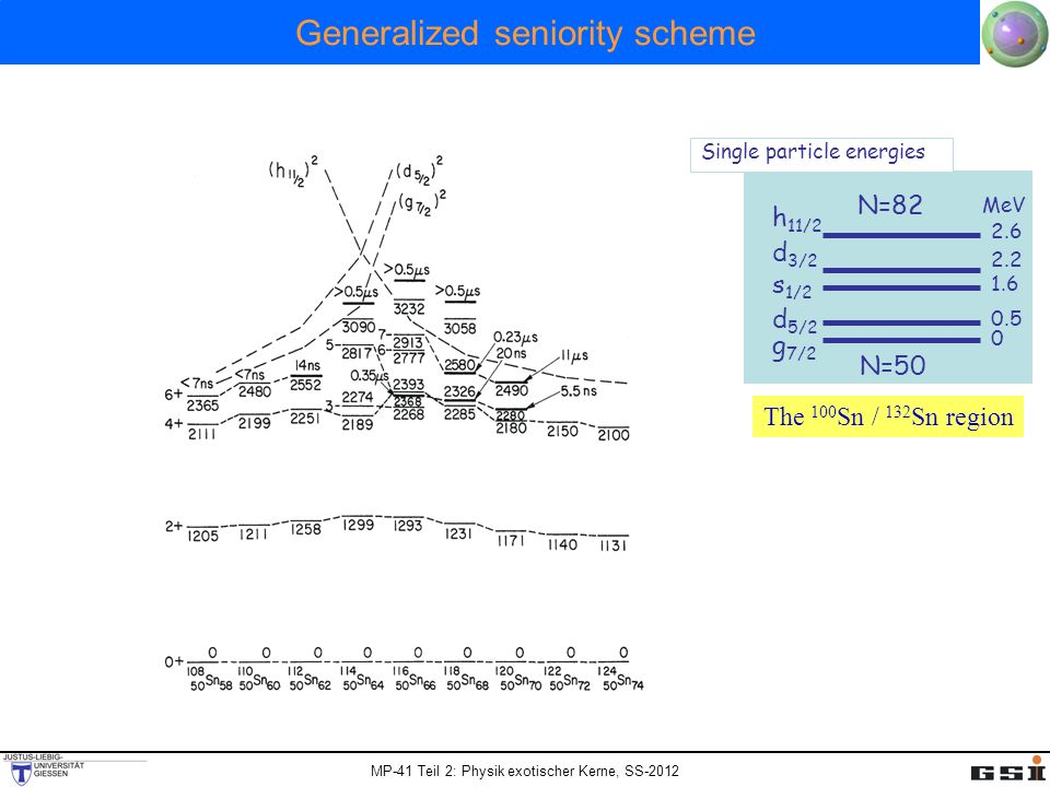 Generalized seniority scheme