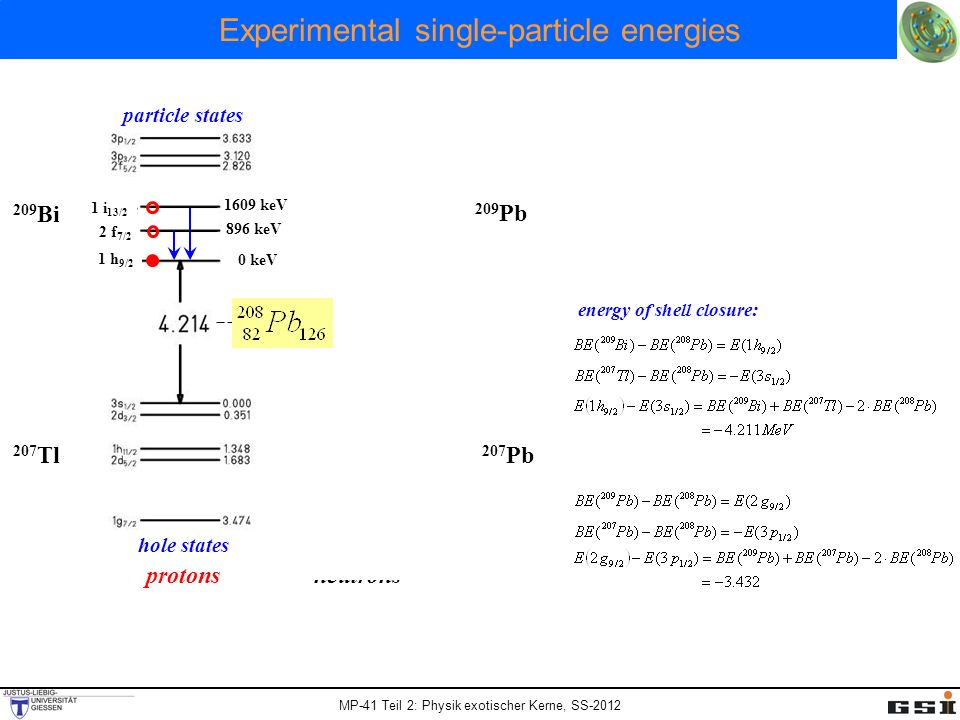 Experimental single-particle energies