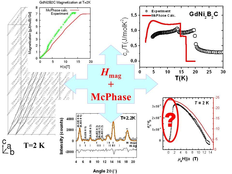 Hmag + McPhase T=2 K