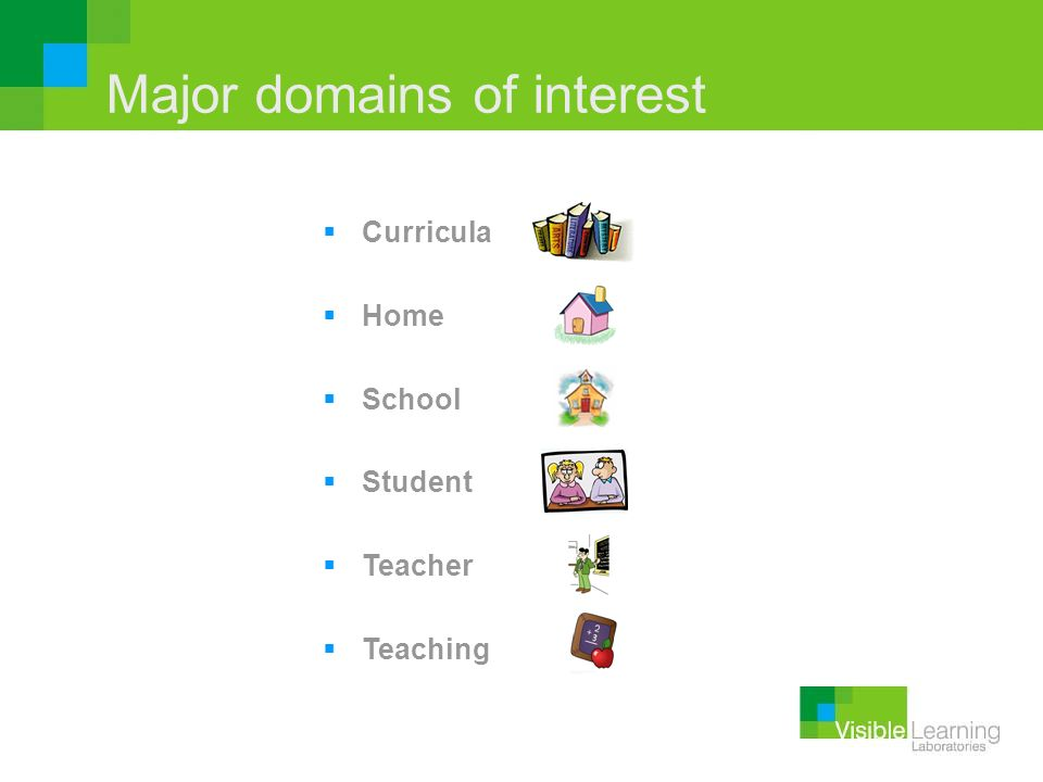 Major domains of interest