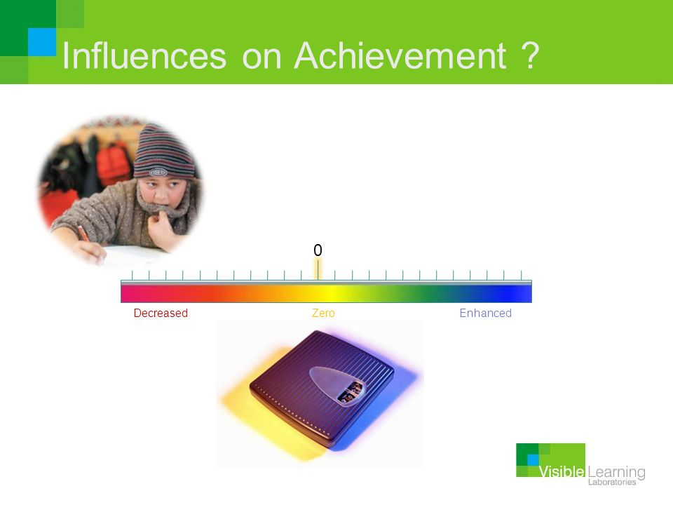 Influences on Achievement