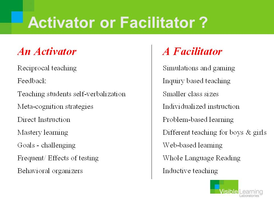 Activator or Facilitator
