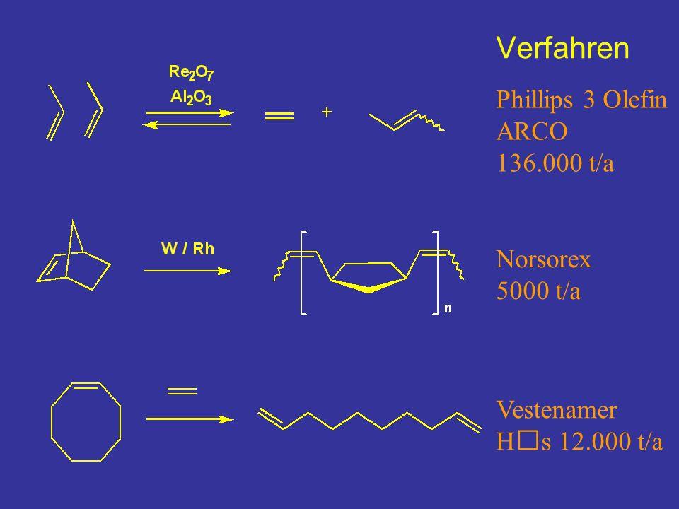 Verfahren Phillips 3 Olefin ARCO 136.000 t/a Norsorex 5000 t/a