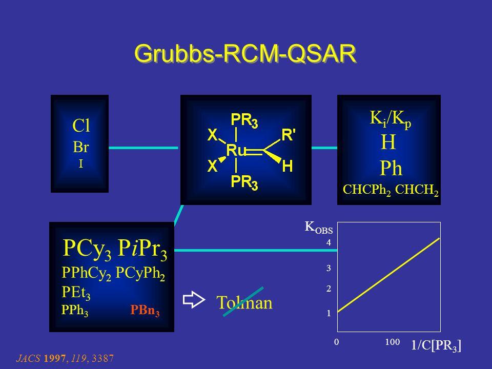 Grubbs-RCM-QSAR PCy3 PiPr3 H Ph Ki/Kp Cl Tolman Br