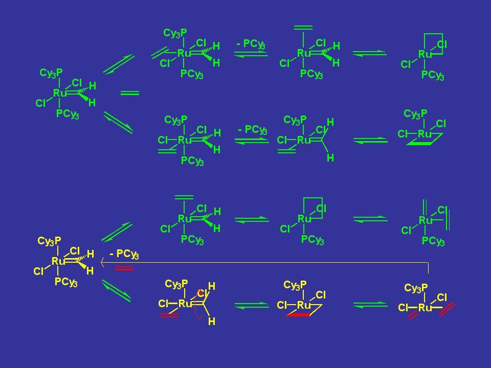 Carben-Metall Bindung wird in der Rotation nicht gebrochen, Rotation wird erst durch Dissoziation erm鐷licht (keine sterischen Grde sondern