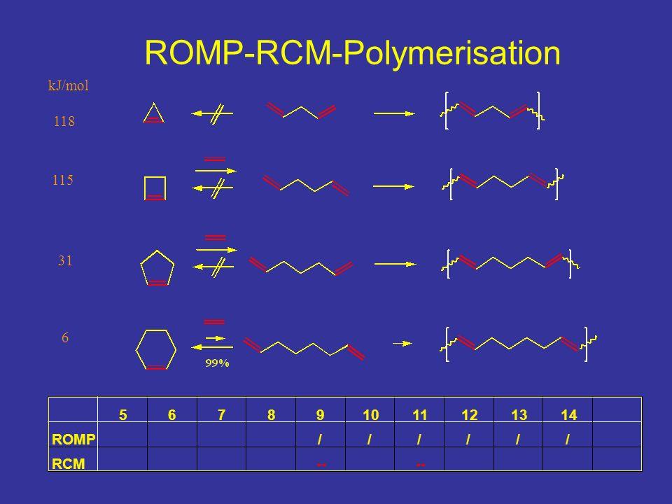 ROMP-RCM-Polymerisation