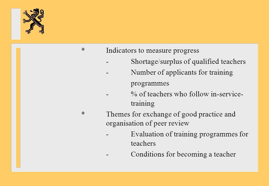 * Indicators to measure progress
