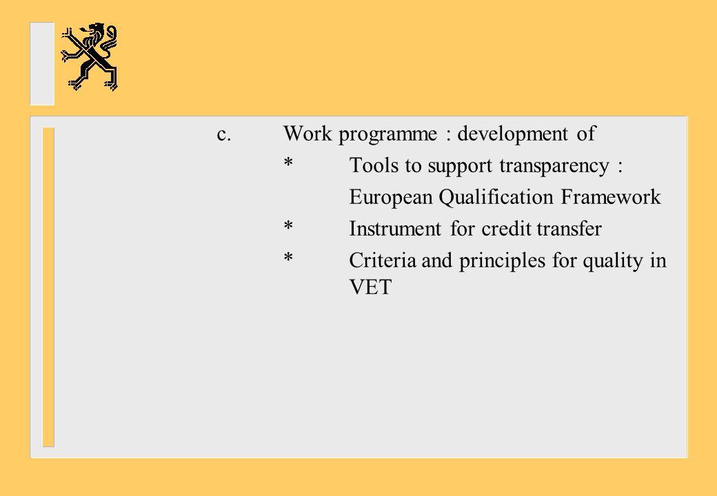 c. Work programme : development of