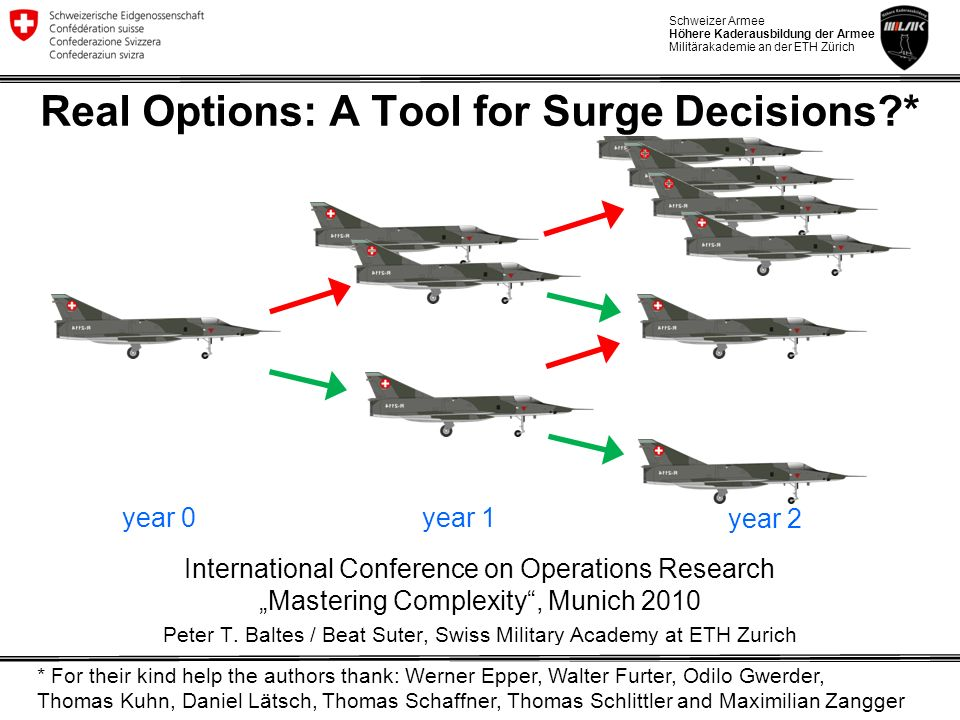 Real Options: A Tool for Surge Decisions *