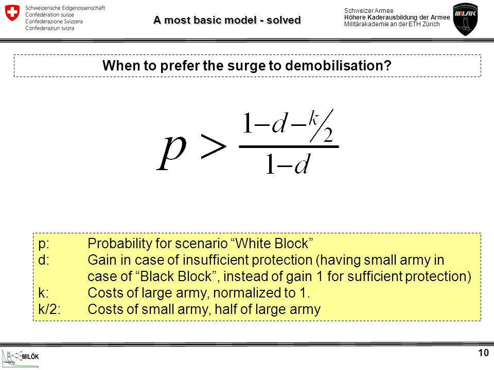 When to prefer the surge to demobilisation