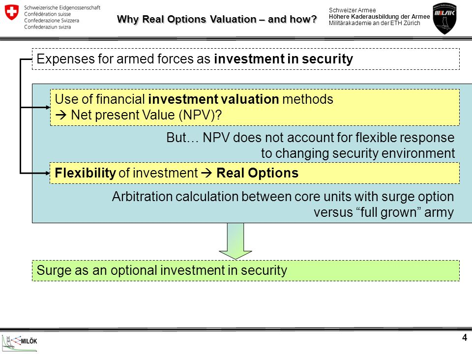 Why Real Options Valuation – and how