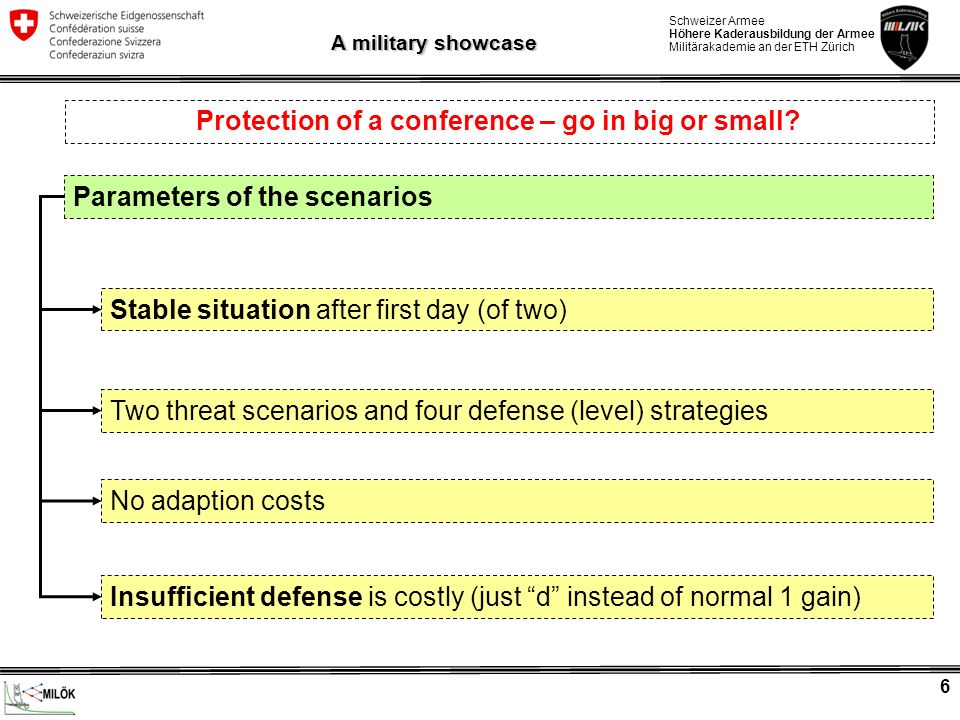 Protection of a conference – go in big or small