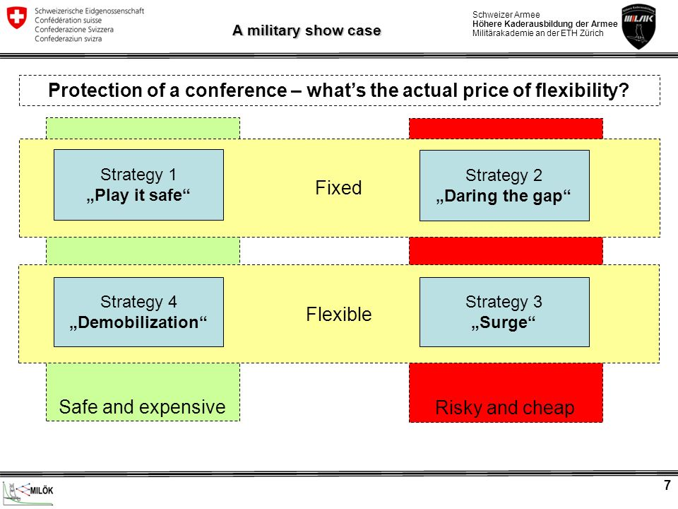 Protection of a conference – what's the actual price of flexibility
