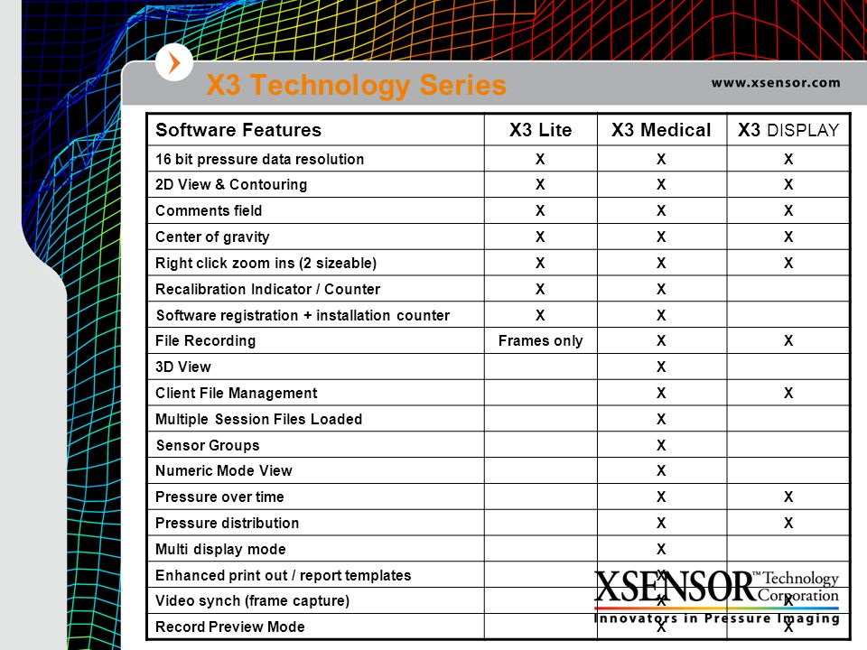 X3 Technology Series Software Features X3 Lite X3 Medical X3 DISPLAY