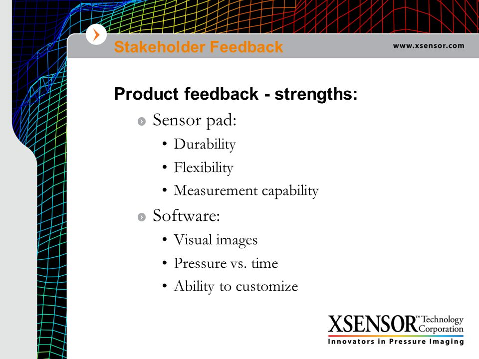 Sensor pad: Software: Product feedback - strengths: