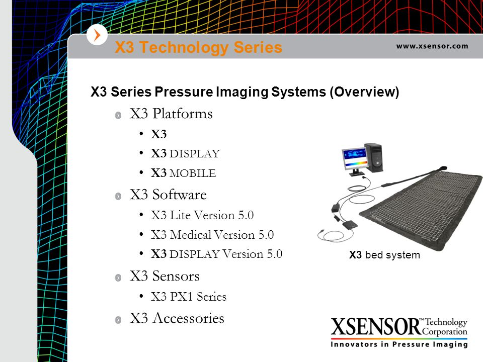 X3 Technology Series X3 Platforms X3 Software X3 Sensors
