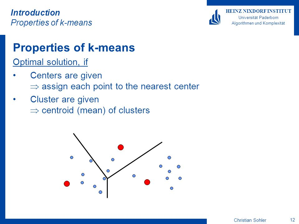 Introduction Properties of k-means