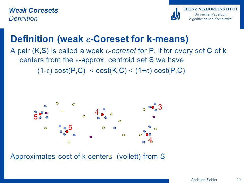 Weak Coresets Definition