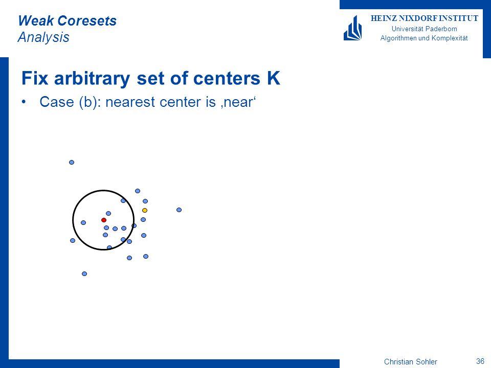 Weak Coresets Analysis