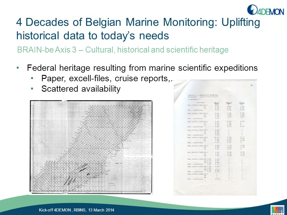 4 Decades of Belgian Marine Monitoring: Uplifting historical data to today's needs