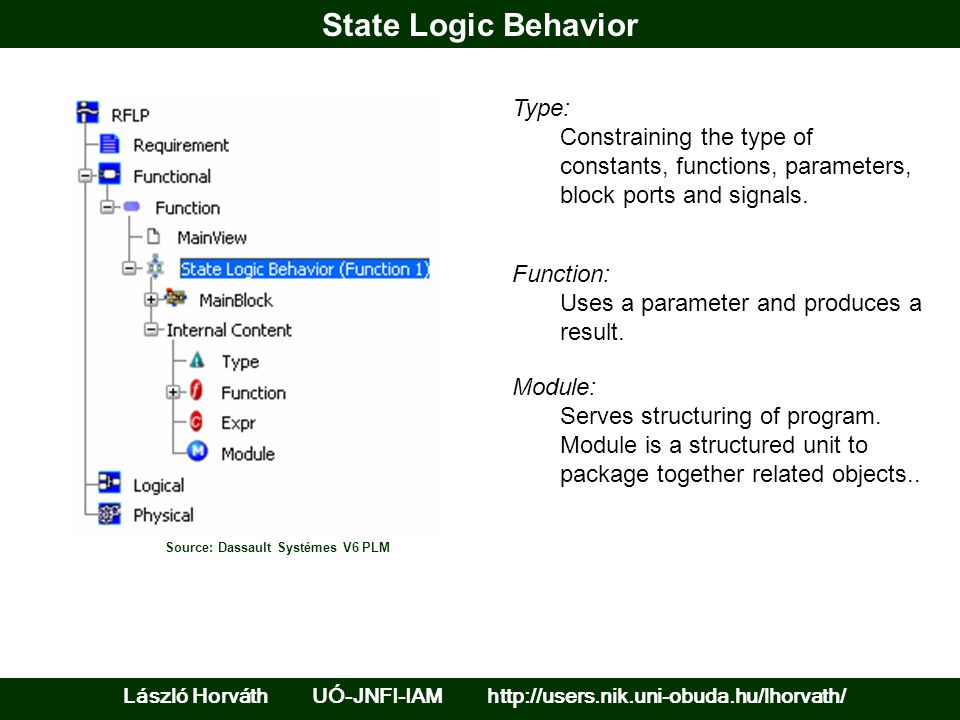 State Logic Behavior Type:
