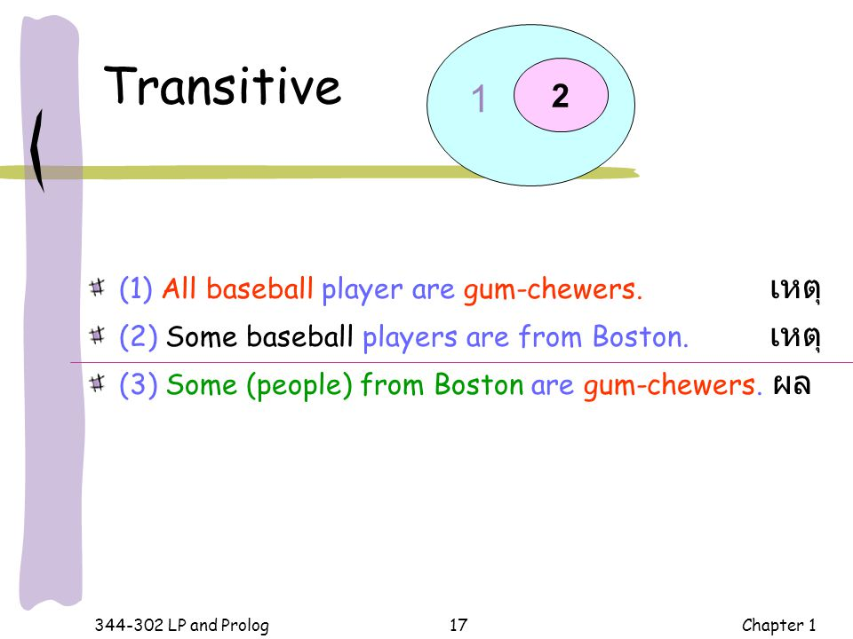 Transitive 1 2 (1) All baseball player are gum-chewers. เหตุ
