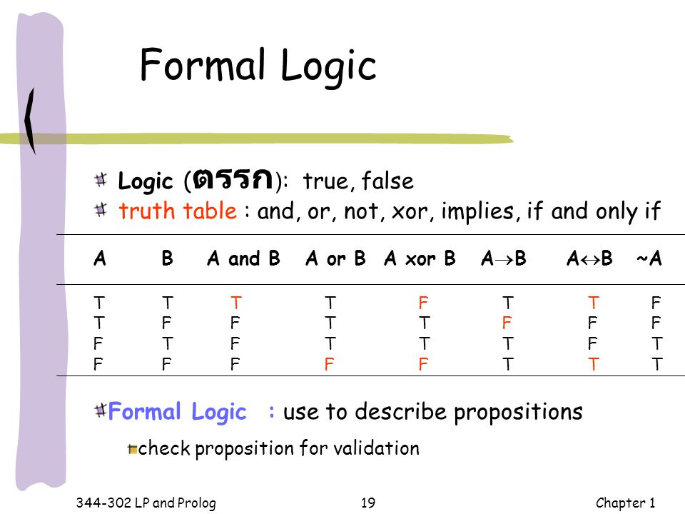 Formal Logic Logic (ตรรก): true, false
