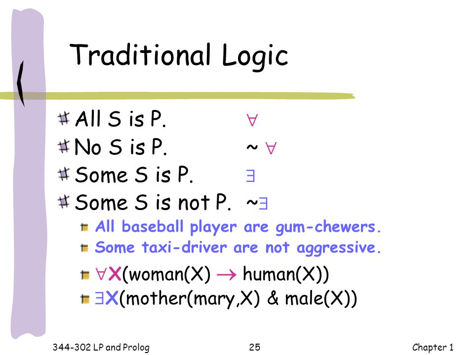 Traditional Logic All S is P.  No S is P. ~  Some S is P. 