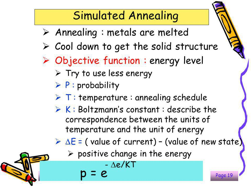 The End p = e Simulated Annealing Annealing : metals are melted