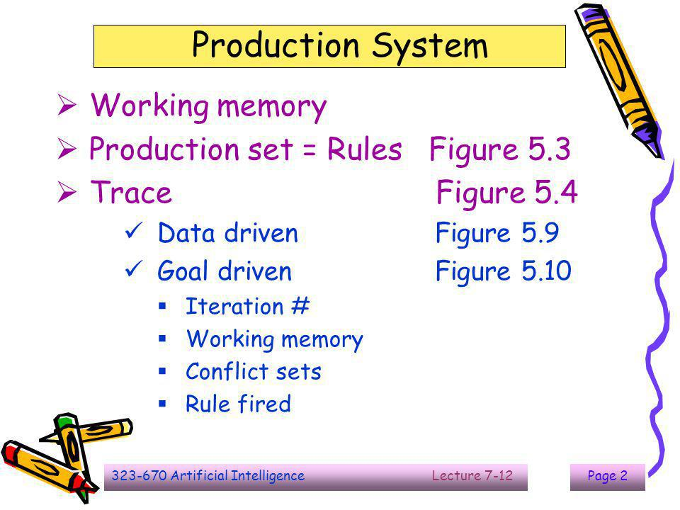 Production System The End Working memory