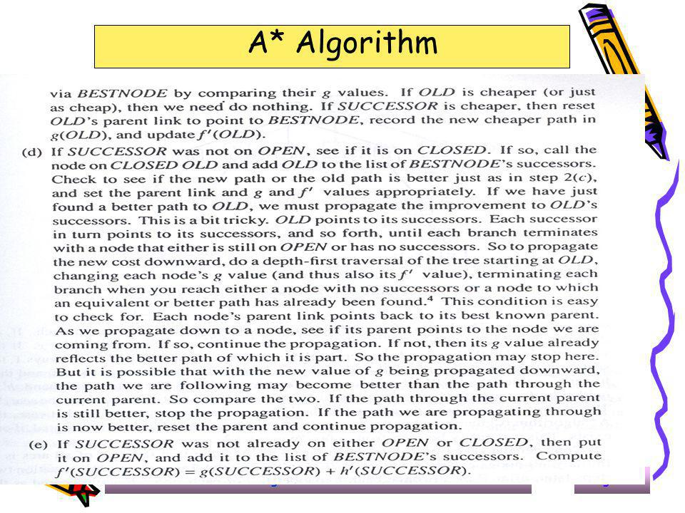 A* Algorithm 323-670 Artificial Intelligence Lecture 7-12 Page 31