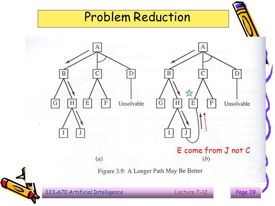 The End Problem Reduction E come from J not C