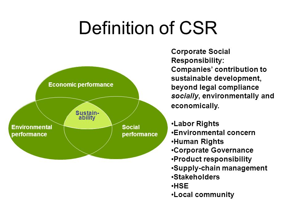 Definition of CSR Corporate Social Responsibility: