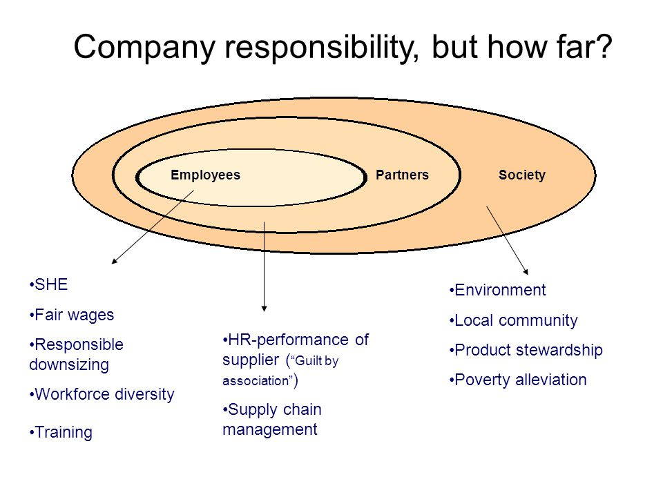 Company responsibility, but how far