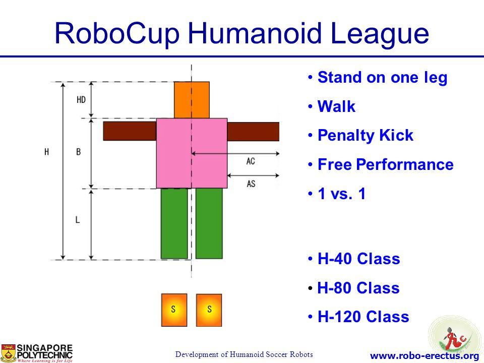 RoboCup Humanoid League