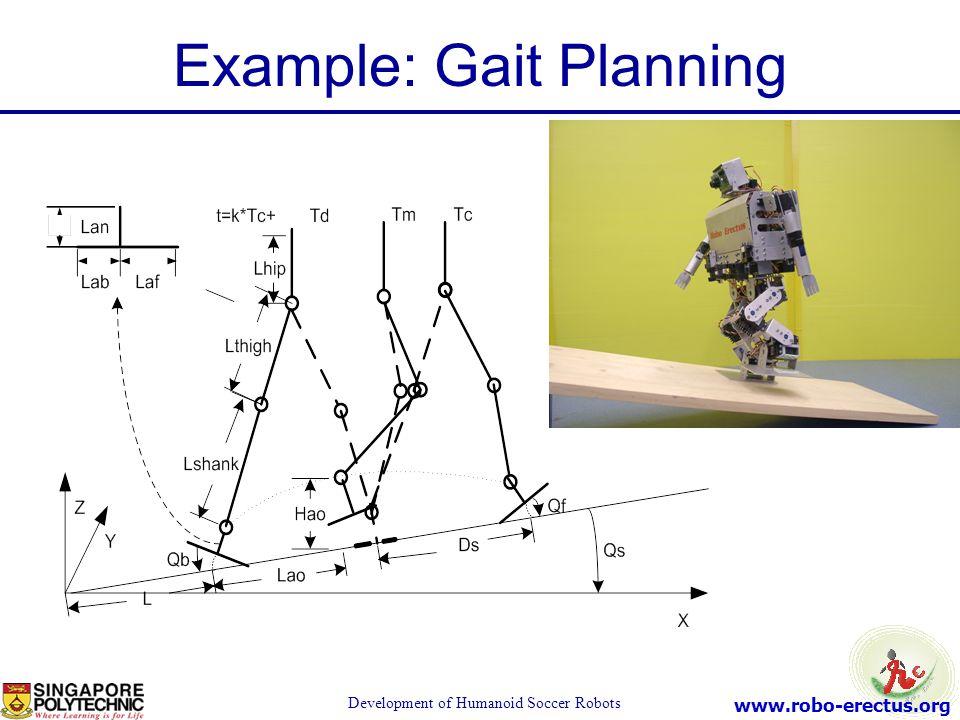 Example: Gait Planning