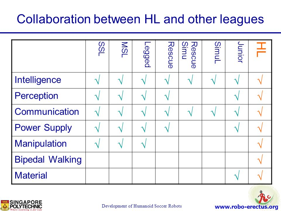 Collaboration between HL and other leagues