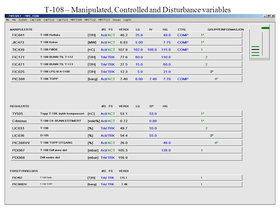 T-108 – Manipulated, Controlled and Disturbance variables