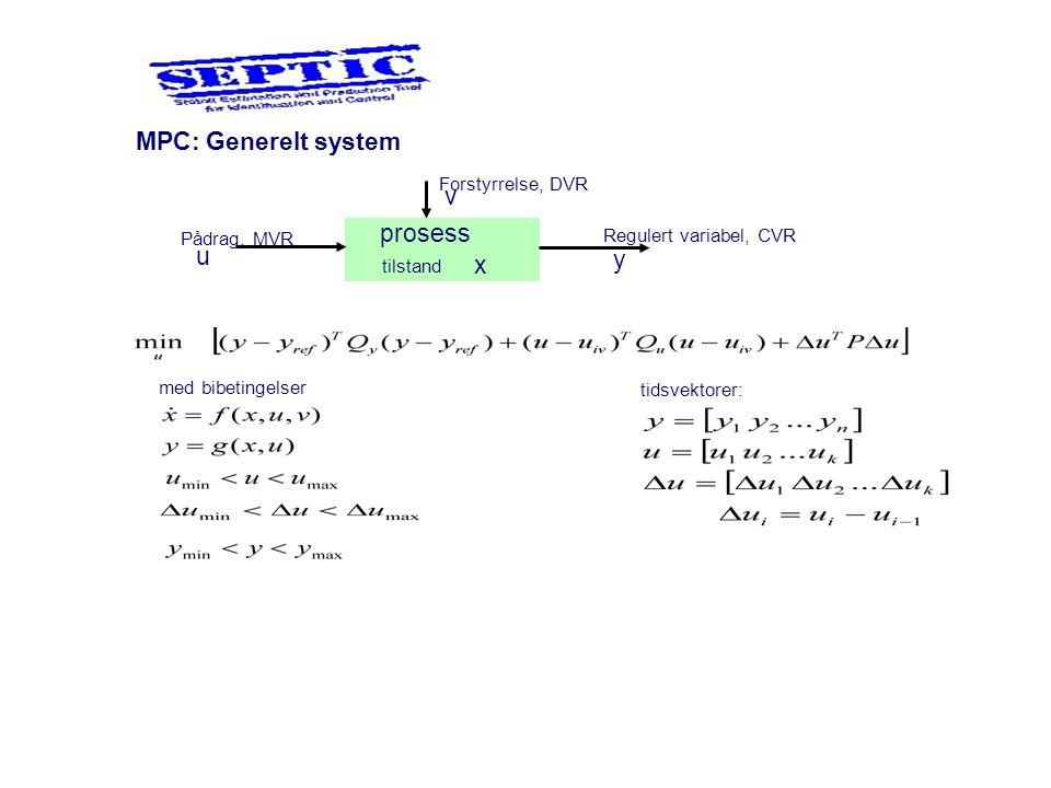 MPC: Generelt system v prosess u y x Forstyrrelse, DVR
