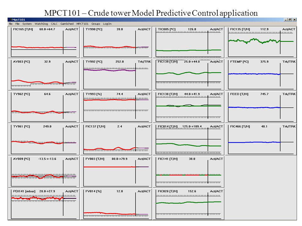 MPCT101 – Crude tower Model Predictive Control application
