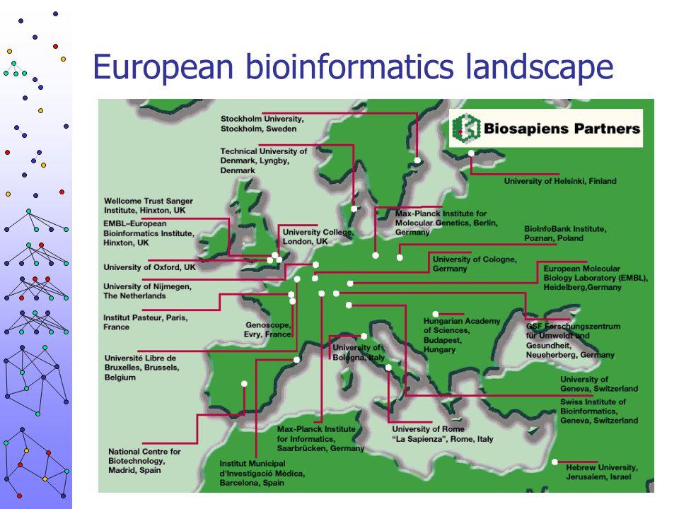 European bioinformatics landscape