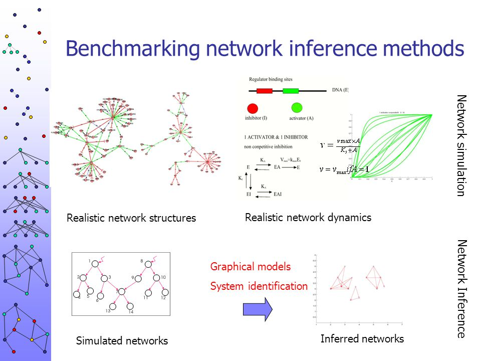 Benchmarking network inference methods