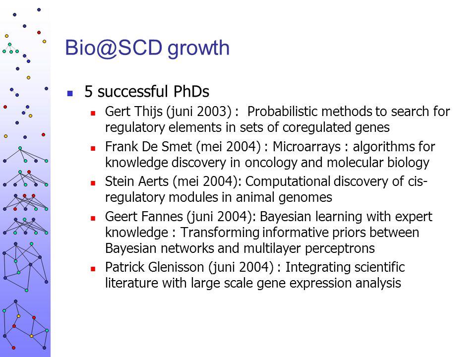 Bio@SCD growth 5 successful PhDs