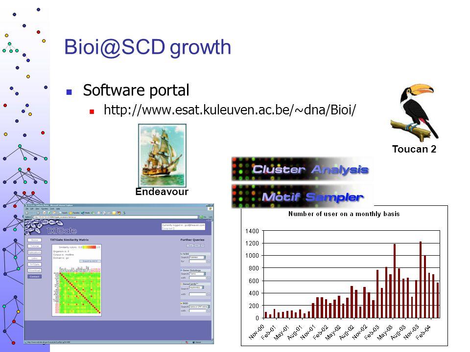 Bioi@SCD growth Software portal