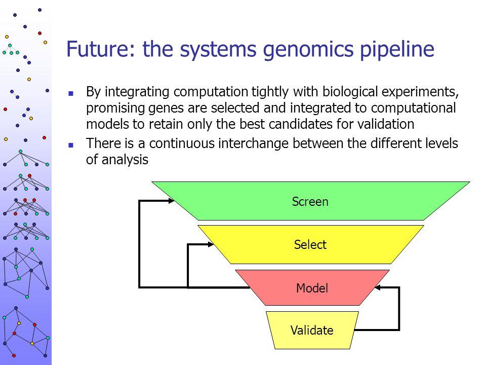 Future: the systems genomics pipeline