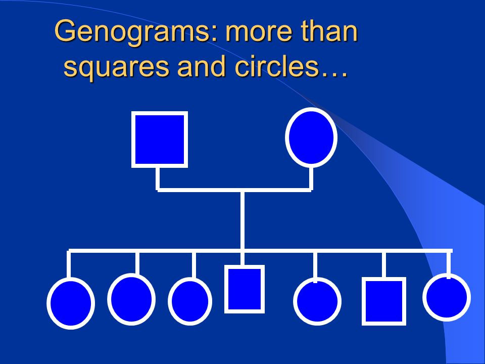 Genograms: more than squares and circles…