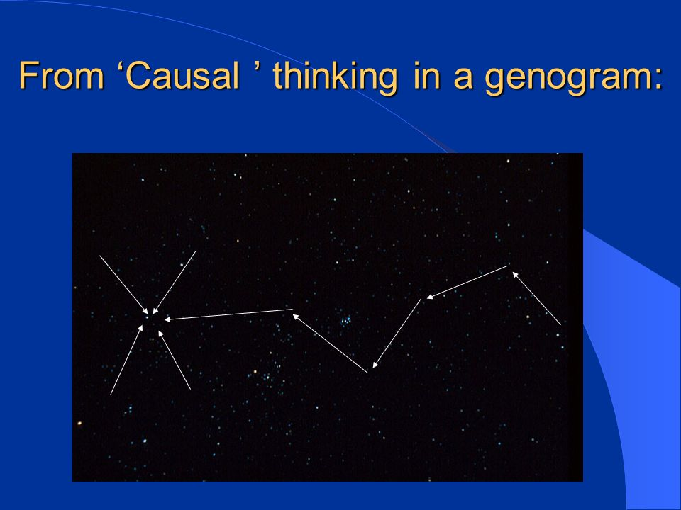 From 'Causal ' thinking in a genogram: