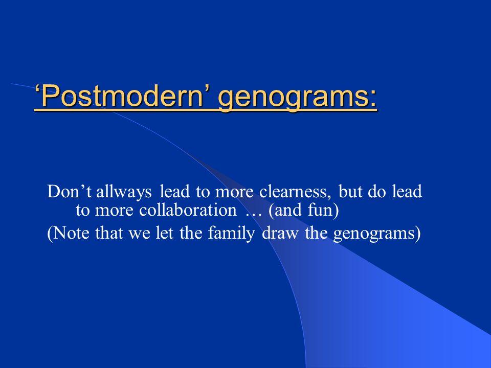 'Postmodern' genograms: